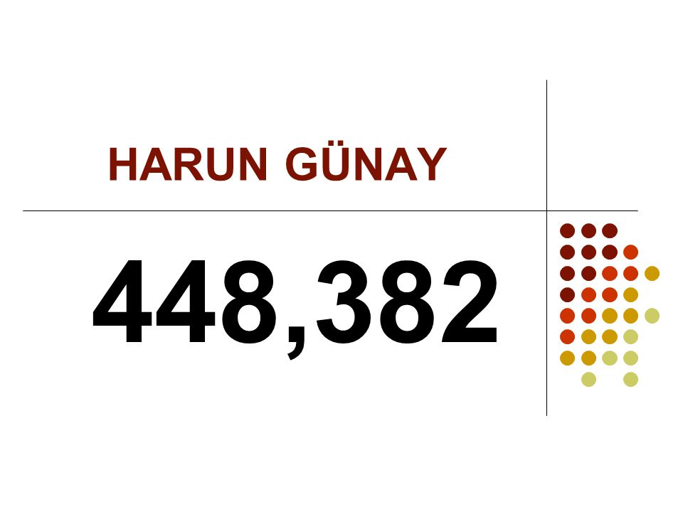 HARUN GÜNAY 448,382