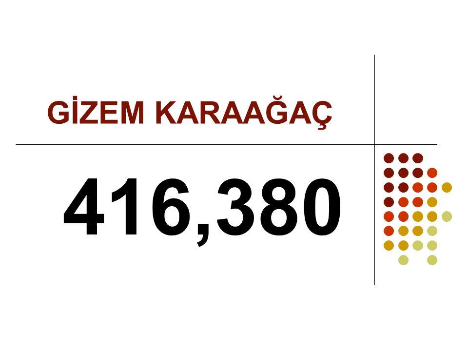 GİZEM KARAAĞAÇ 416,380