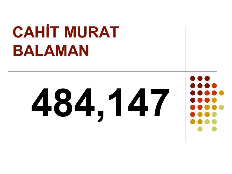 CAHİT MURAT BALAMAN 484,147