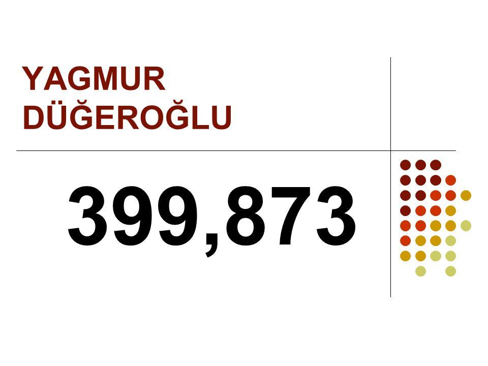 YAGMUR DÜĞEROĞLU 399,873