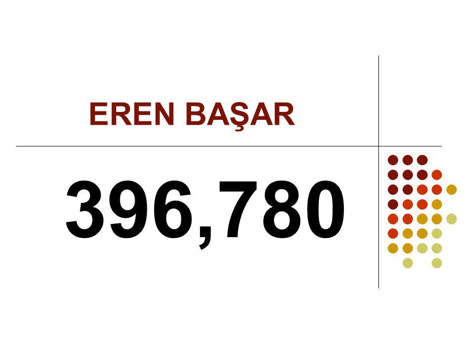 EREN BAŞAR 396,780
