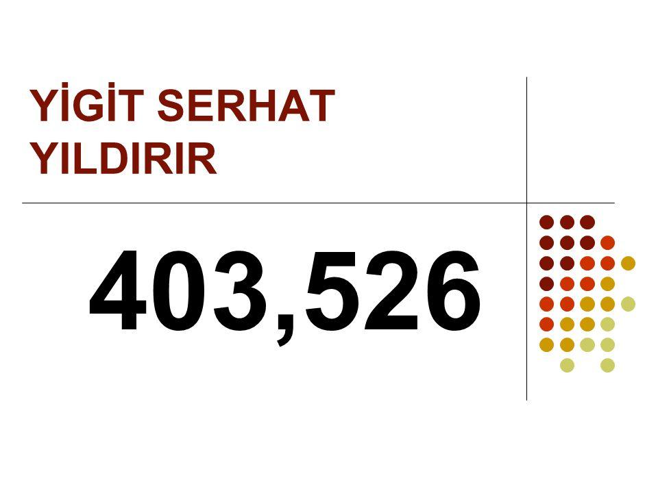 YİGİT SERHAT YILDIRIR 403,526