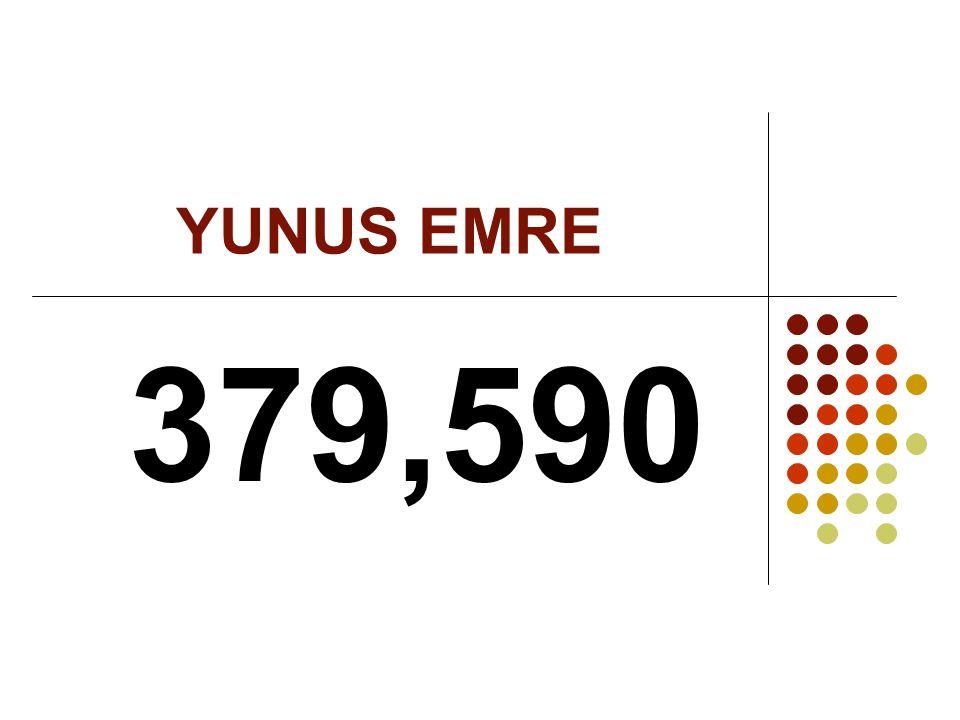 YUNUS EMRE 379,590