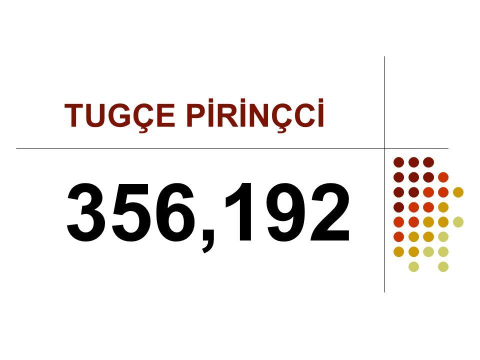 TUGÇE PİRİNÇCİ 356,192