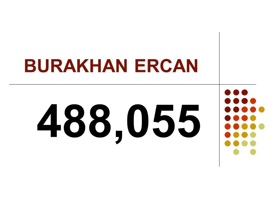 BURAKHAN ERCAN 488,055