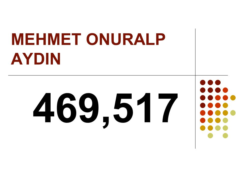 MEHMET ONURALP AYDIN 469,517
