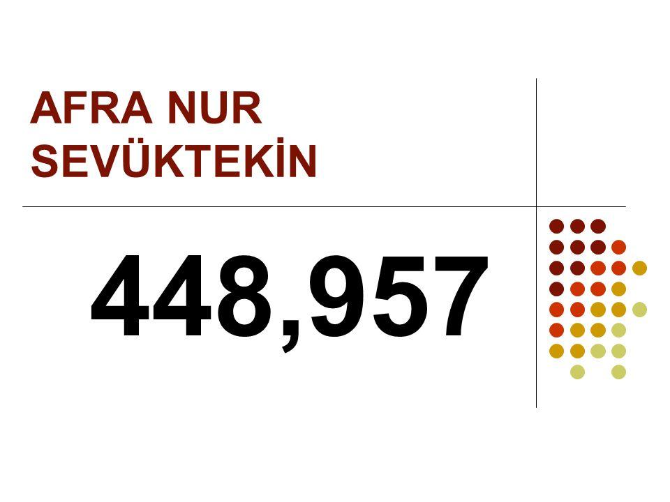 AFRA NUR SEVÜKTEKİN 448,957