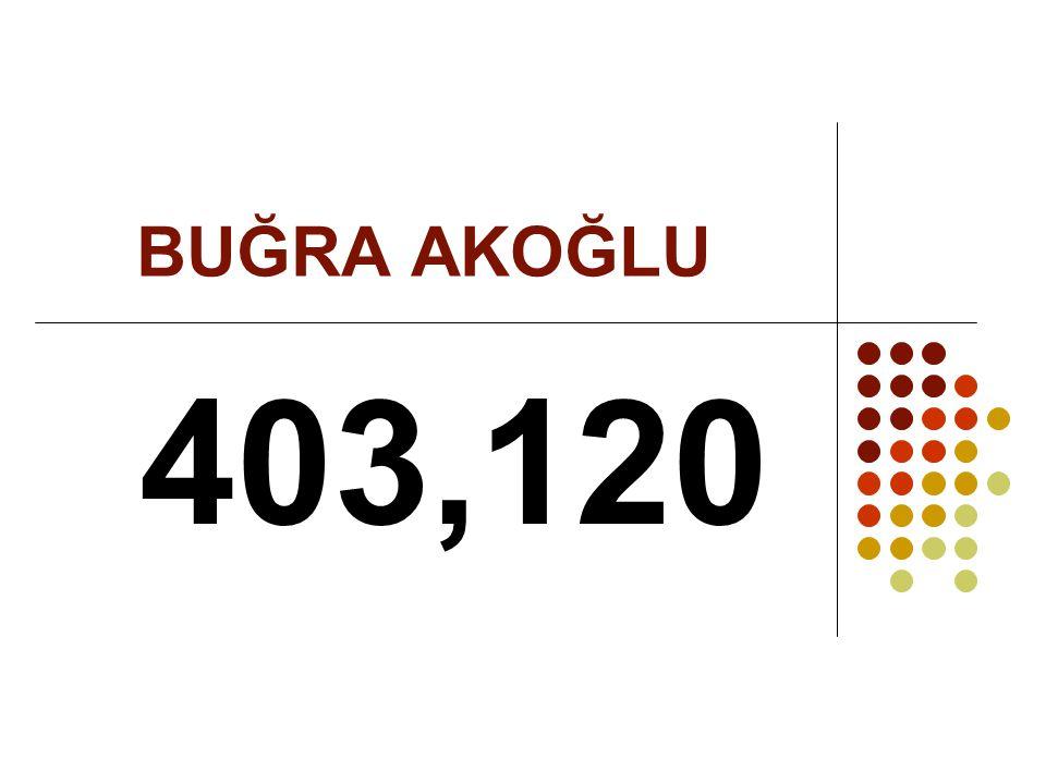 BUĞRA AKOĞLU 403,120