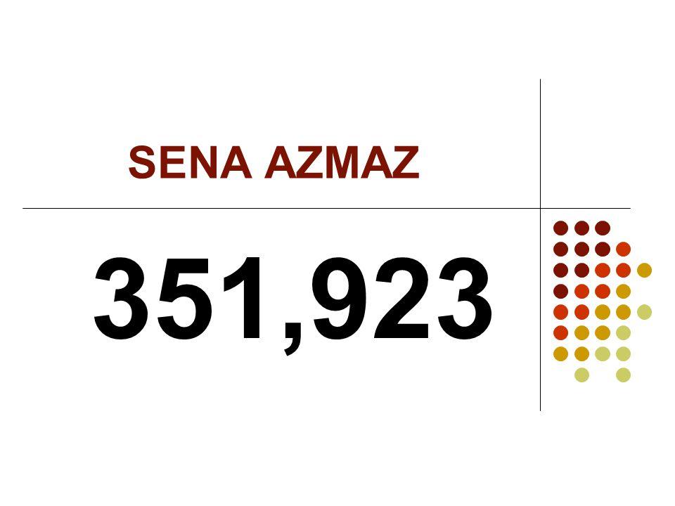 SENA AZMAZ 351,923