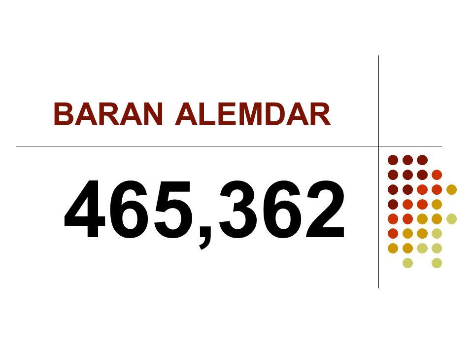 BARAN ALEMDAR 465,362