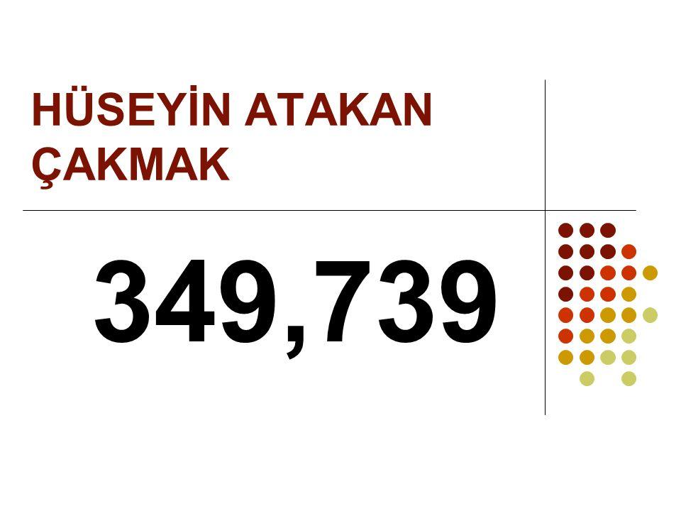HÜSEYİN ATAKAN ÇAKMAK 349,739