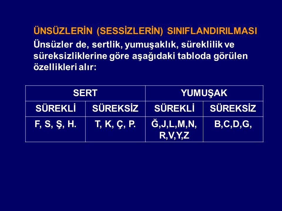 ÜNSÜZLERİN (SESSİZLERİN) SINIFLANDIRILMASI