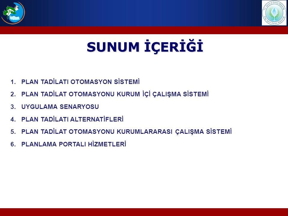 SUNUM İÇERİĞİ PLAN TADİLATI OTOMASYON SİSTEMİ