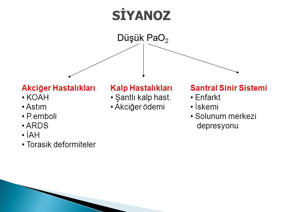 SİYANOZ Düşük PaO2 Akciğer Hastalıkları KOAH Astım P.emboli ARDS İAH