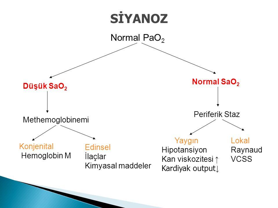 SİYANOZ Normal PaO2 Normal SaO2 Düşük SaO2 Methemoglobinemi Yaygın