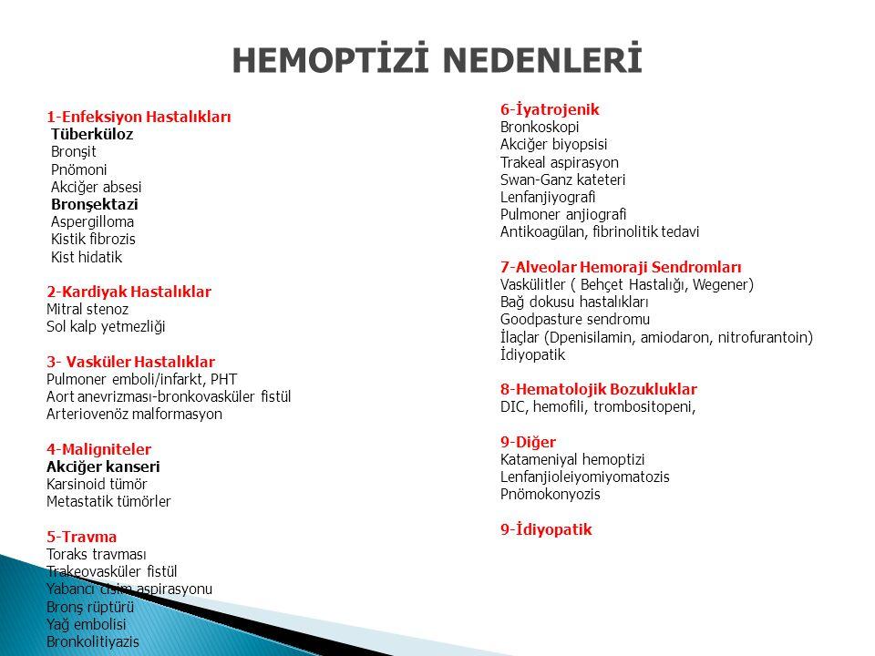HEMOPTİZİ NEDENLERİ 6-İyatrojenik 1-Enfeksiyon Hastalıkları