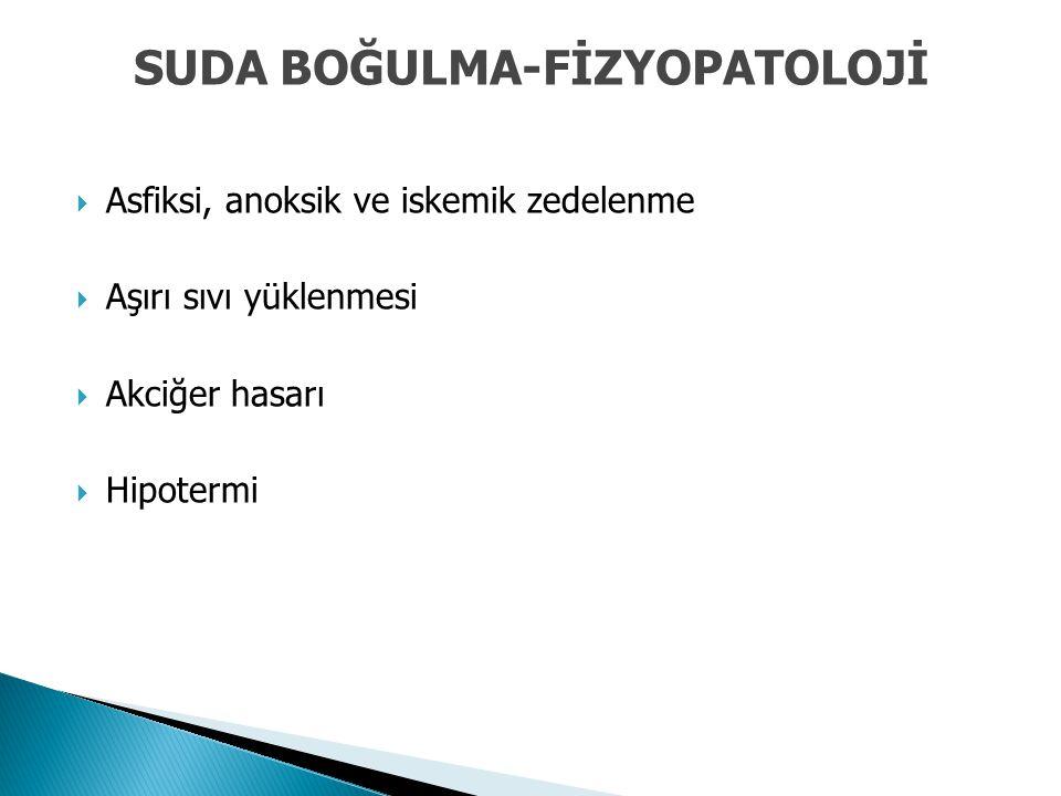 SUDA BOĞULMA-FİZYOPATOLOJİ