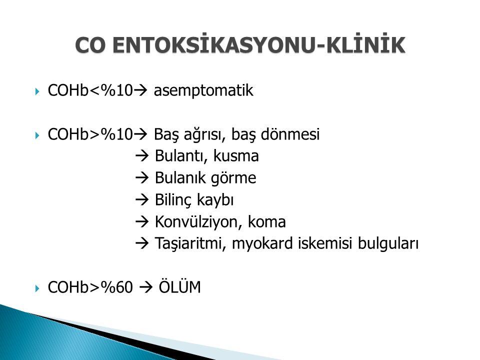 CO ENTOKSİKASYONU-KLİNİK