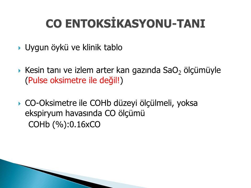 CO ENTOKSİKASYONU-TANI