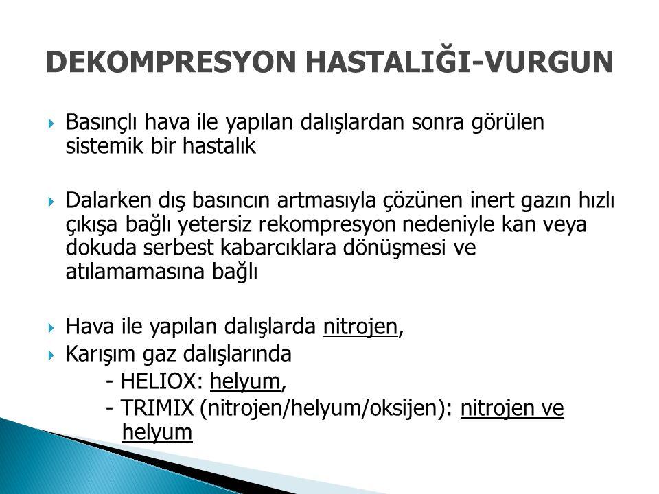 DEKOMPRESYON HASTALIĞI-VURGUN