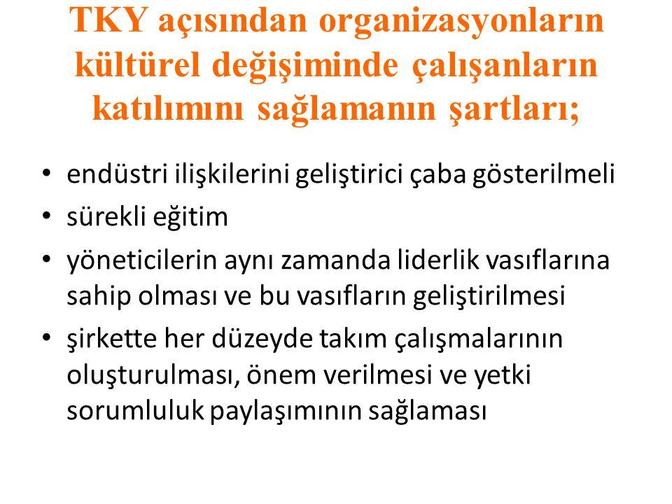 TKY açısından organizasyonların kültürel değişiminde çalışanların katılımını sağlamanın şartları;