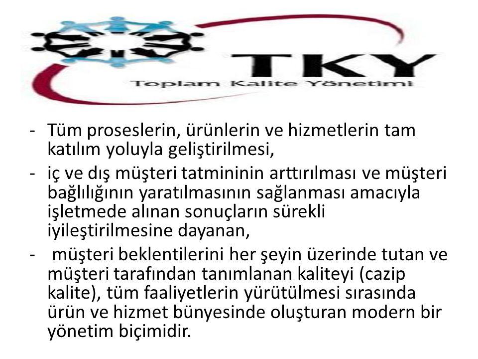 - Tüm proseslerin, ürünlerin ve hizmetlerin tam katılım yoluyla geliştirilmesi,