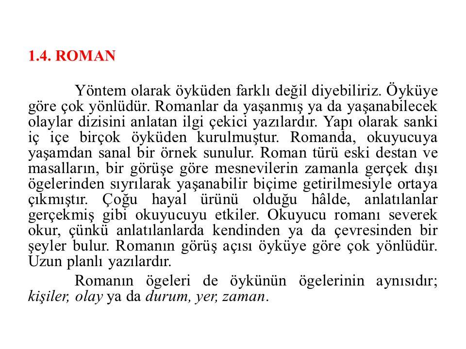 1.4. ROMAN