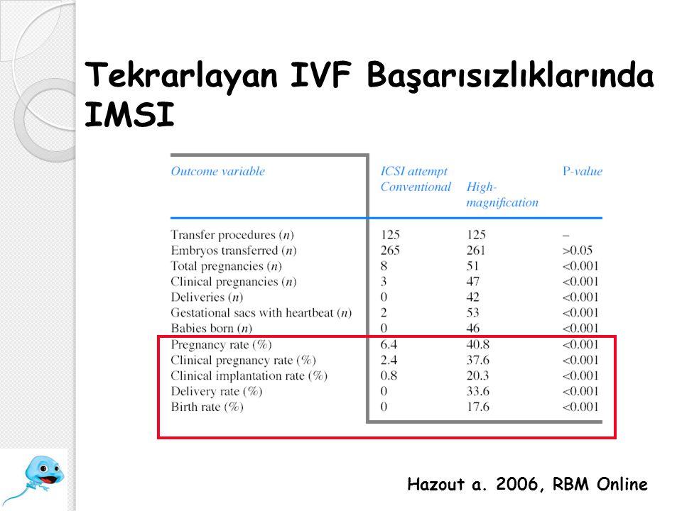 Tekrarlayan IVF Başarısızlıklarında IMSI