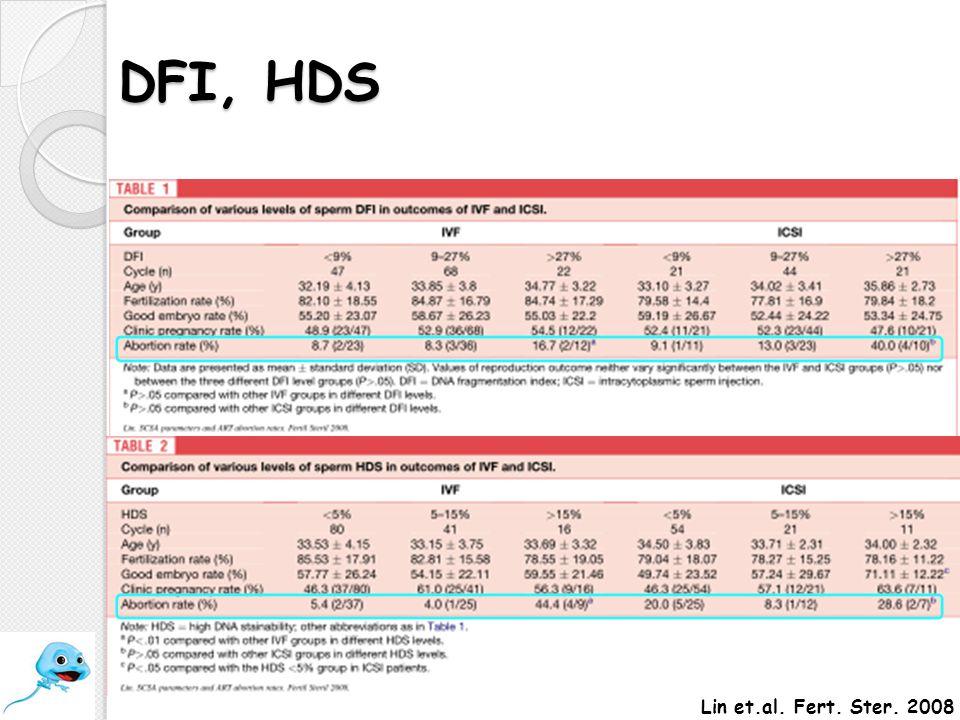 DFI, HDS Lin et.al. Fert. Ster. 2008