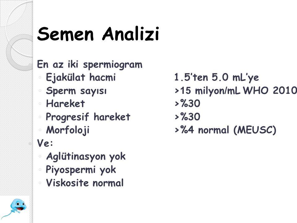 Semen Analizi En az iki spermiogram Ejakülat hacmi 1.5'ten 5.0 mL'ye