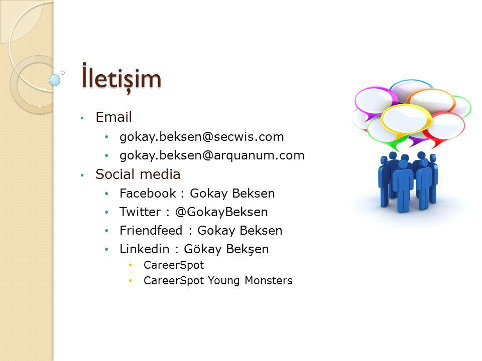 İletişim Email Social media gokay.beksen@secwis.com
