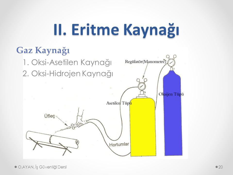 II. Eritme Kaynağı Gaz Kaynağı 1. Oksi-Asetilen Kaynağı
