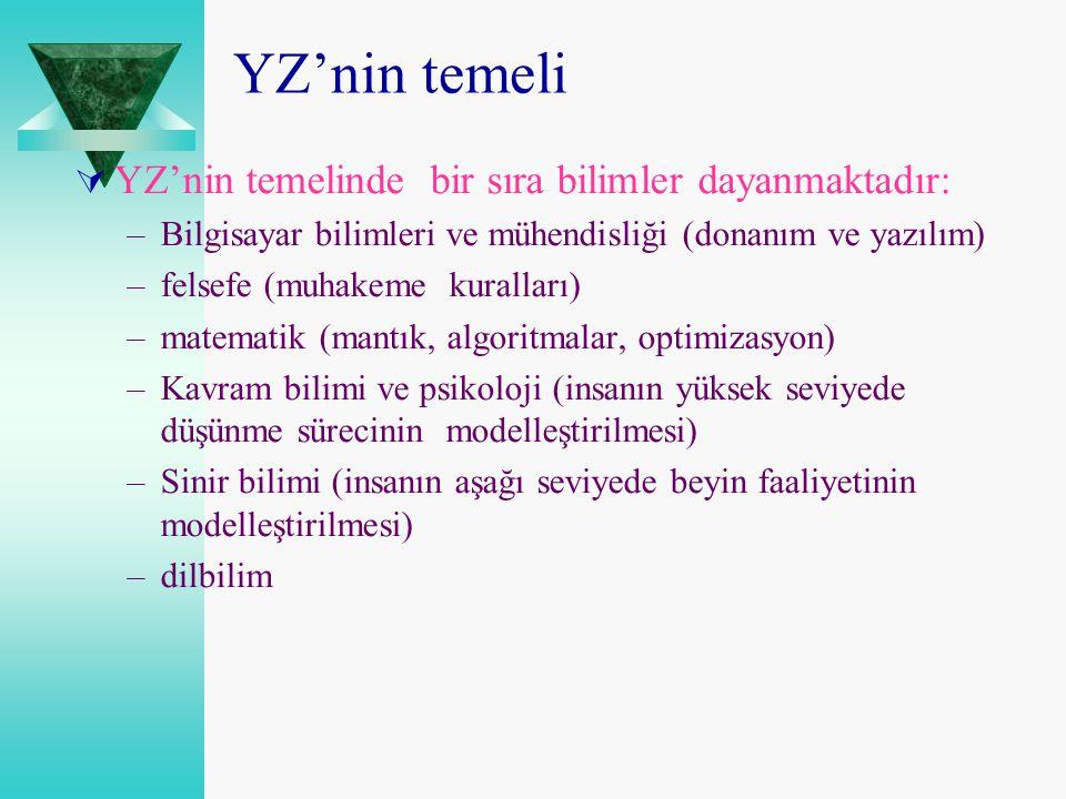 YZ'nin temeli YZ'nin temelinde bir sıra bilimler dayanmaktadır: