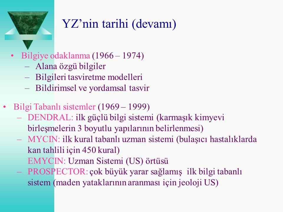 YZ'nin tarihi (devamı)