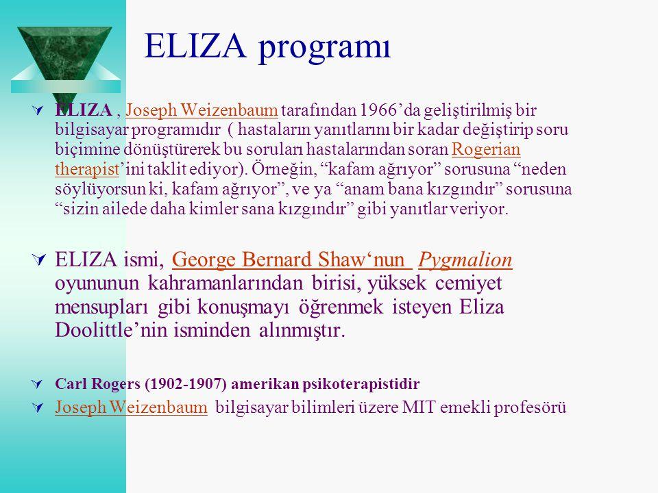 ELIZA programı