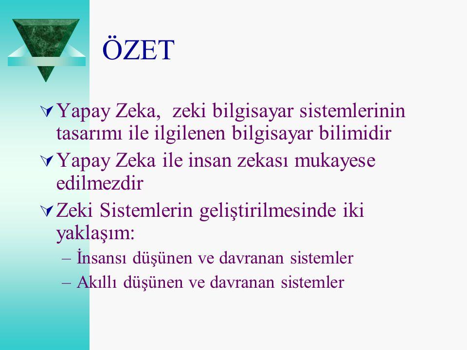 ÖZET Yapay Zeka, zeki bilgisayar sistemlerinin tasarımı ile ilgilenen bilgisayar bilimidir. Yapay Zeka ile insan zekası mukayese edilmezdir.