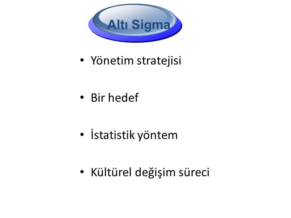 Altı Sigma Yönetim stratejisi Bir hedef İstatistik yöntem Kültürel değişim süreci
