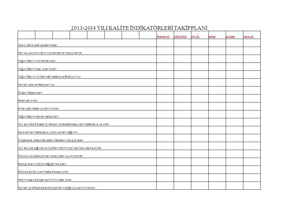 2013-2014 YILI KALİTE İNDİKATÖRLERİ TAKİP PLANI