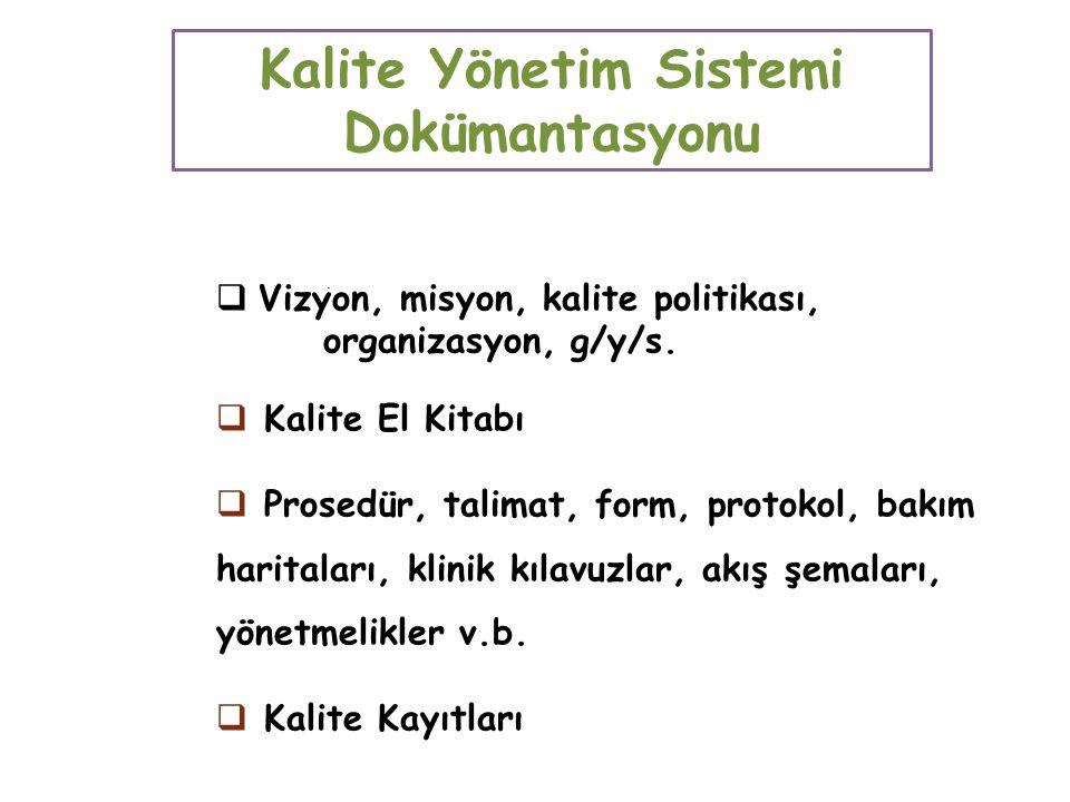 Kalite Yönetim Sistemi Dokümantasyonu