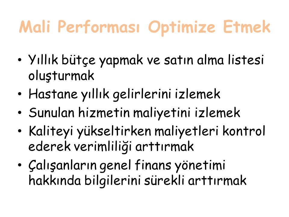Mali Performası Optimize Etmek