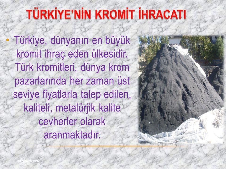 TÜRKİYE'NİN KROMİT İHRACATI