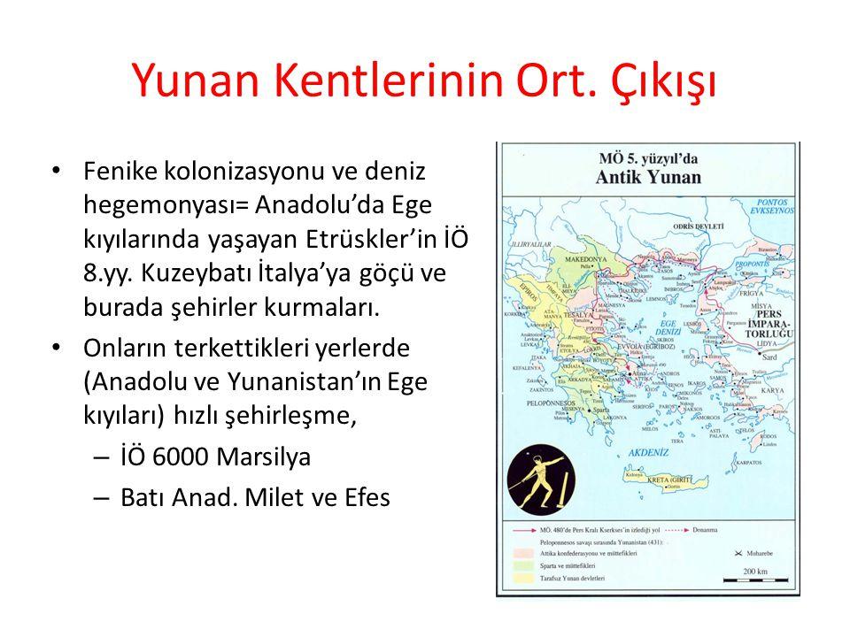 Yunan Kentlerinin Ort. Çıkışı