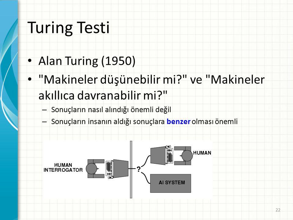 Turing Testi Alan Turing (1950)