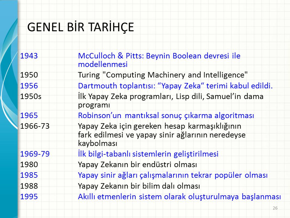 GENEL BİR TARİHÇE 1943 McCulloch & Pitts: Beynin Boolean devresi ile modellenmesi. 1950 Turing Computing Machinery and Intelligence