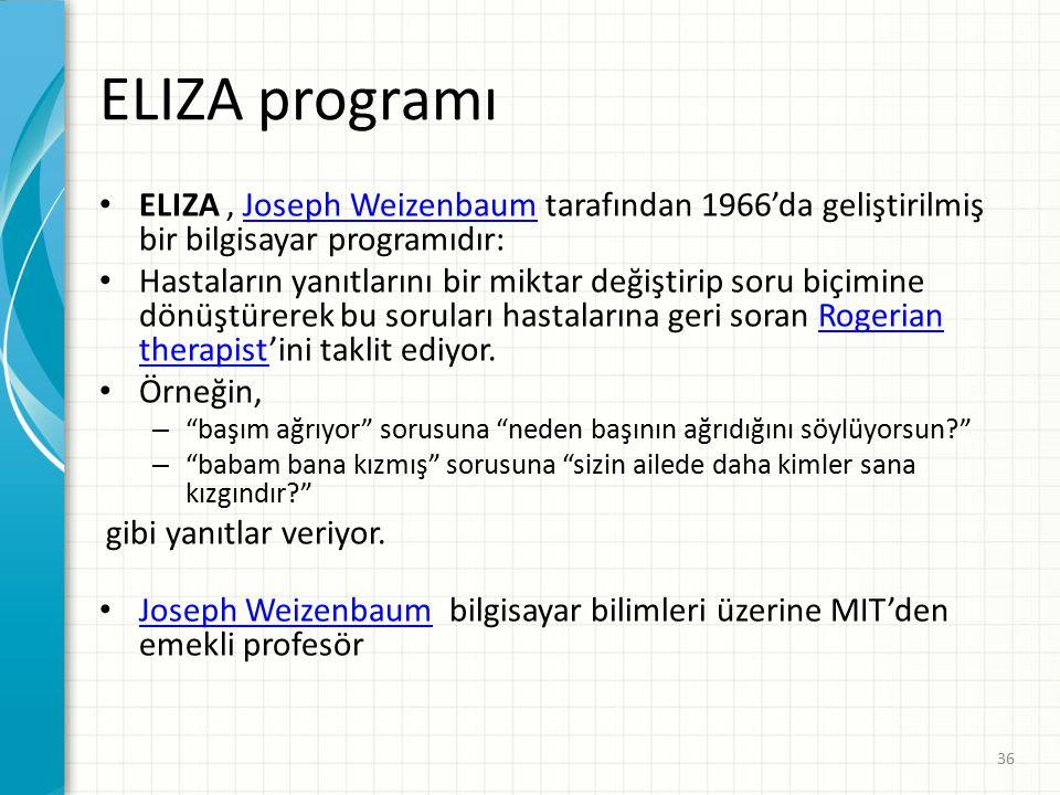 ELIZA programı ELIZA , Joseph Weizenbaum tarafından 1966'da geliştirilmiş bir bilgisayar programıdır: