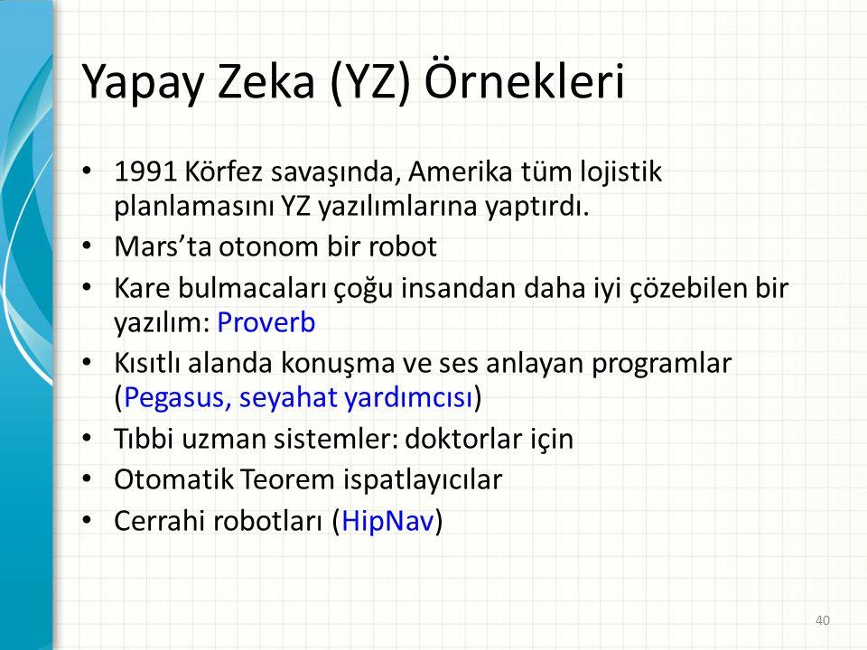 Yapay Zeka (YZ) Örnekleri