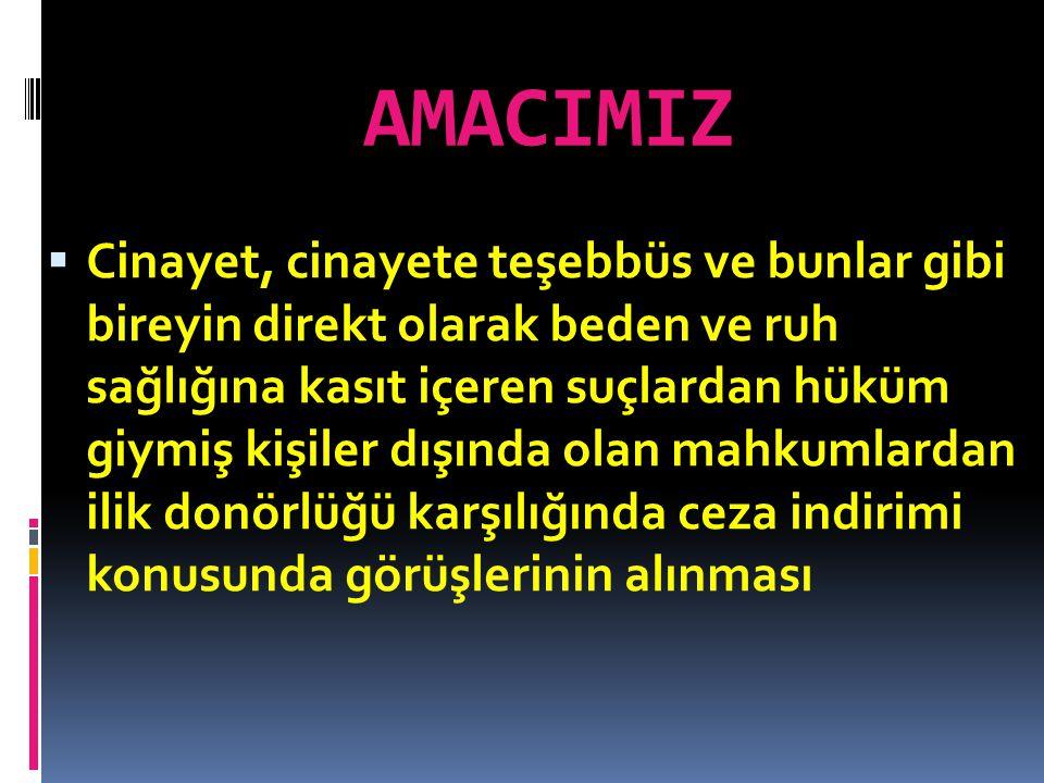 AMACIMIZ