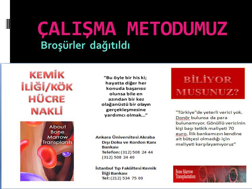 ÇALIŞMA METODUMUZ Broşürler dağıtıldı