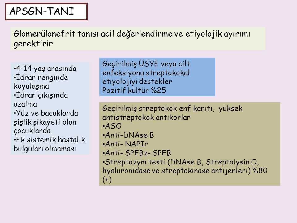 APSGN-TANI Glomerülonefrit tanısı acil değerlendirme ve etiyolojik ayırımı gerektirir.