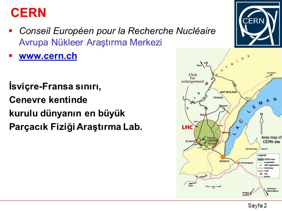 CERN Conseil Européen pour la Recherche Nucléaire Avrupa Nükleer Araştırma Merkezi. www.cern.ch. İsviçre-Fransa sınırı,